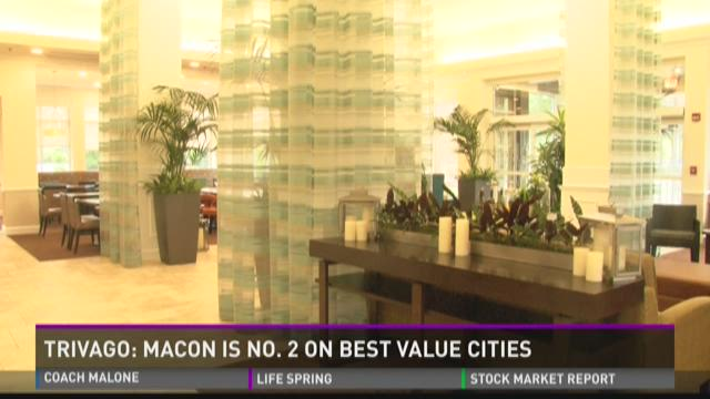 Trivago: Macon is number 2 on best value cities list